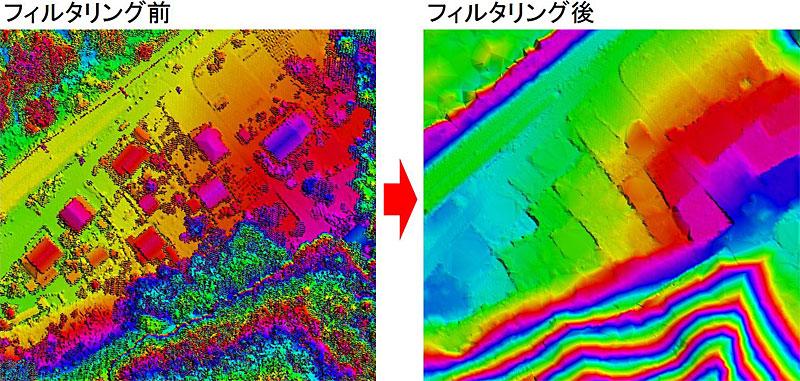 航空・地上レーザーデータ処理~フィルタリング